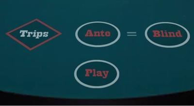 Texas Holdem Live Side Bets